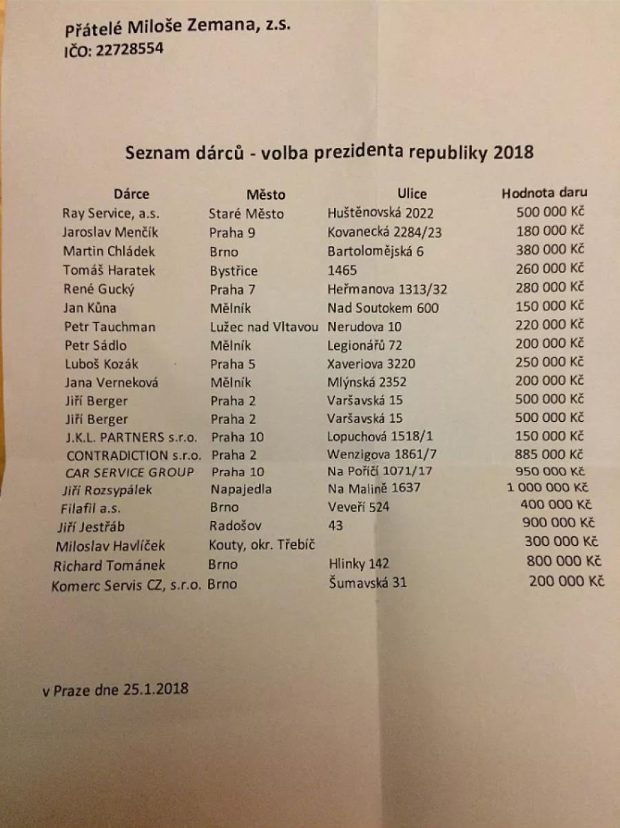 Seznam dárců