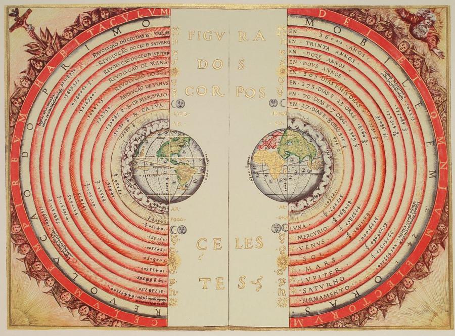 Geocentrická představa slunční soustavy (vesmíru) - kresba Bartolomea Velha z roku 1568
