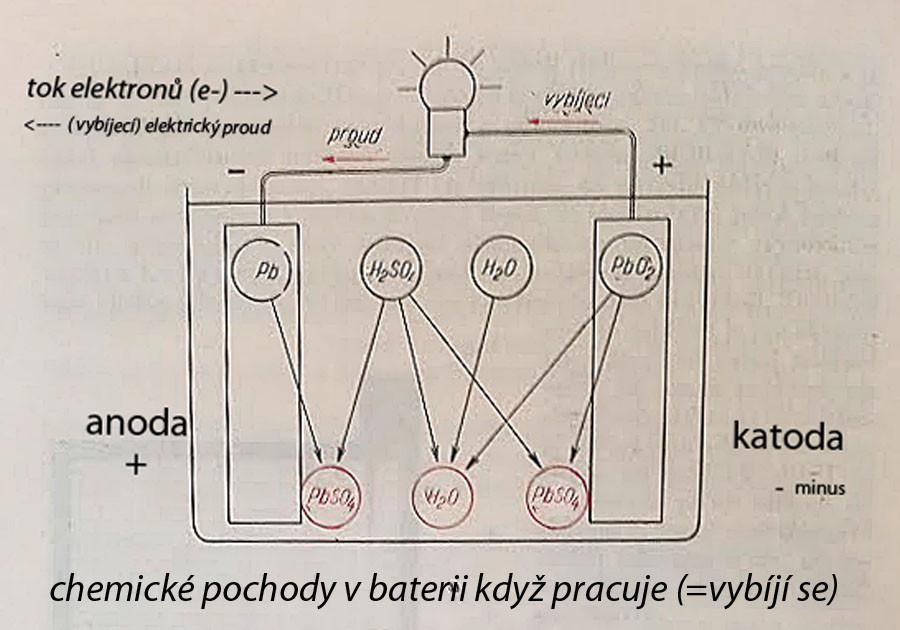 montáž na základě podkladů servisní knížky pro vozy Škoda z r. 1963