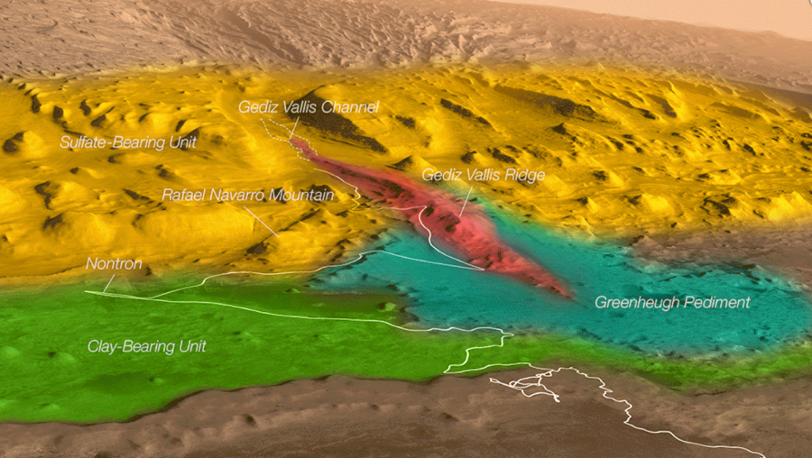 Obrázek: Budoucí cesta Curiosity. Zdroj: NASA / JPL-Caltech, https://mars.nasa.gov/resources/25775/the-route-past-rafael-navarro-mountain/?site=msl