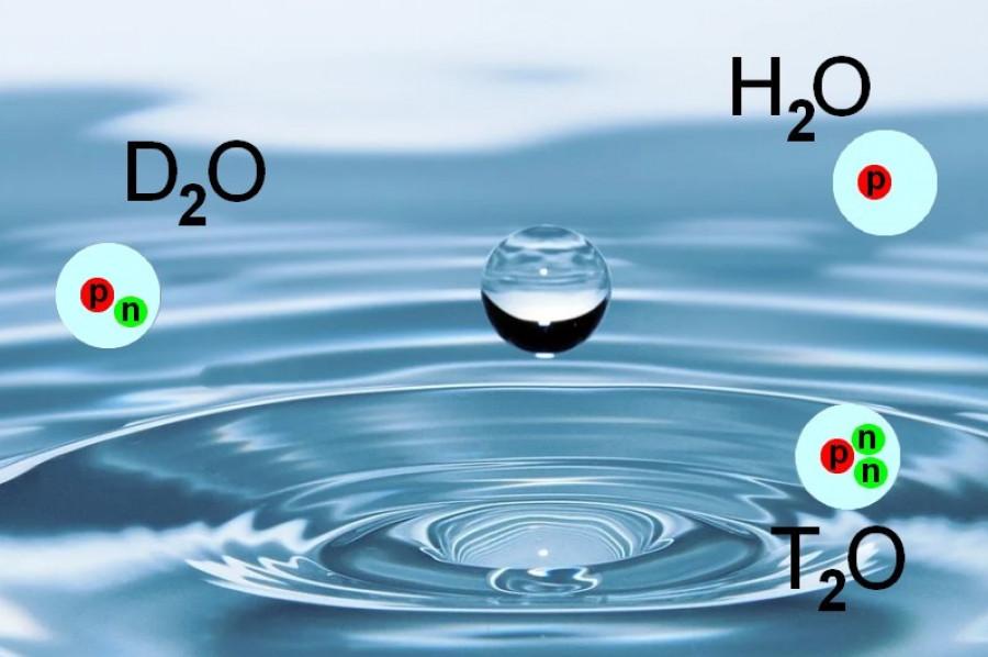 Obrázek: Rozdíl mezi vodíkem, deuteriem a tritiem. Zdroj: D. Tenzler, zpracovaný https://pixabay.com/de/photos/tropfen-wasser-tropfen-auswirkungen-578897/, licence CC0