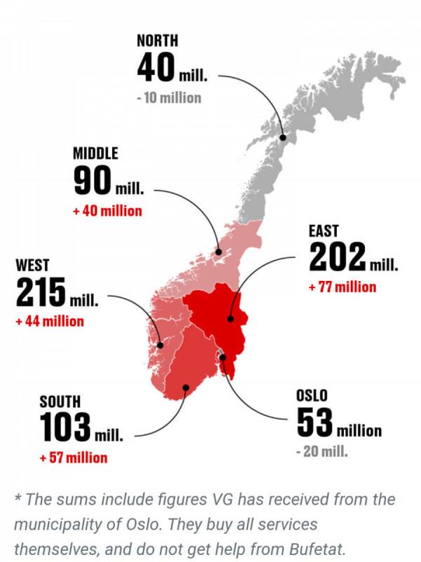 Kolik zaplatil Barnevernet v jednotlivých částech Norska za izolace dětí na opuštěných místech.