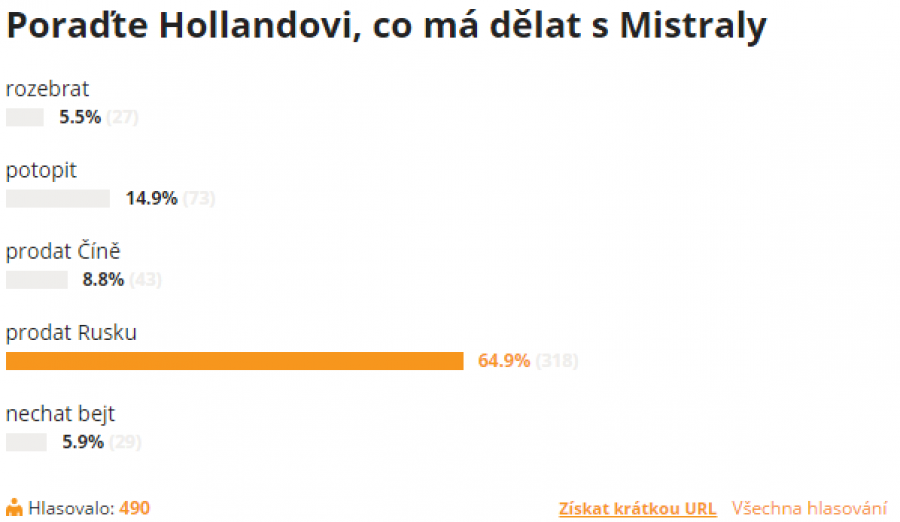 Co s Mistraly?