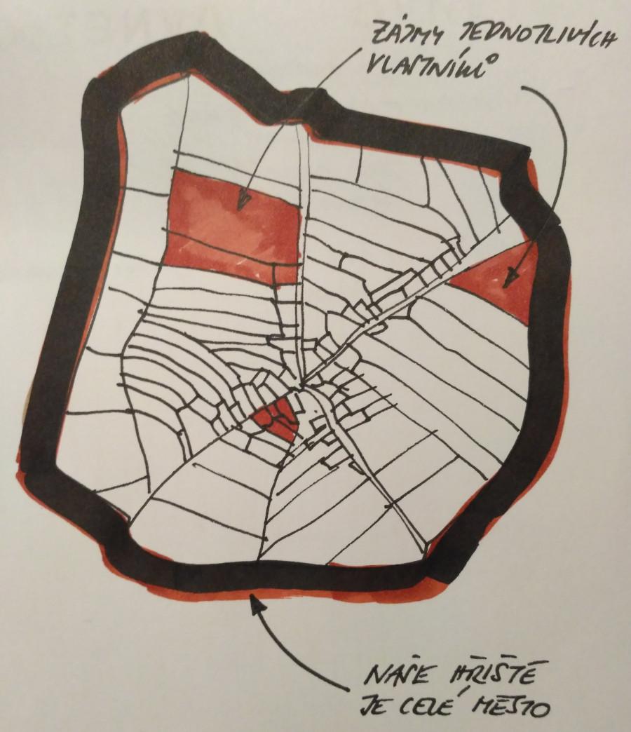 zájmy města a zájmy jednotlivých investorů