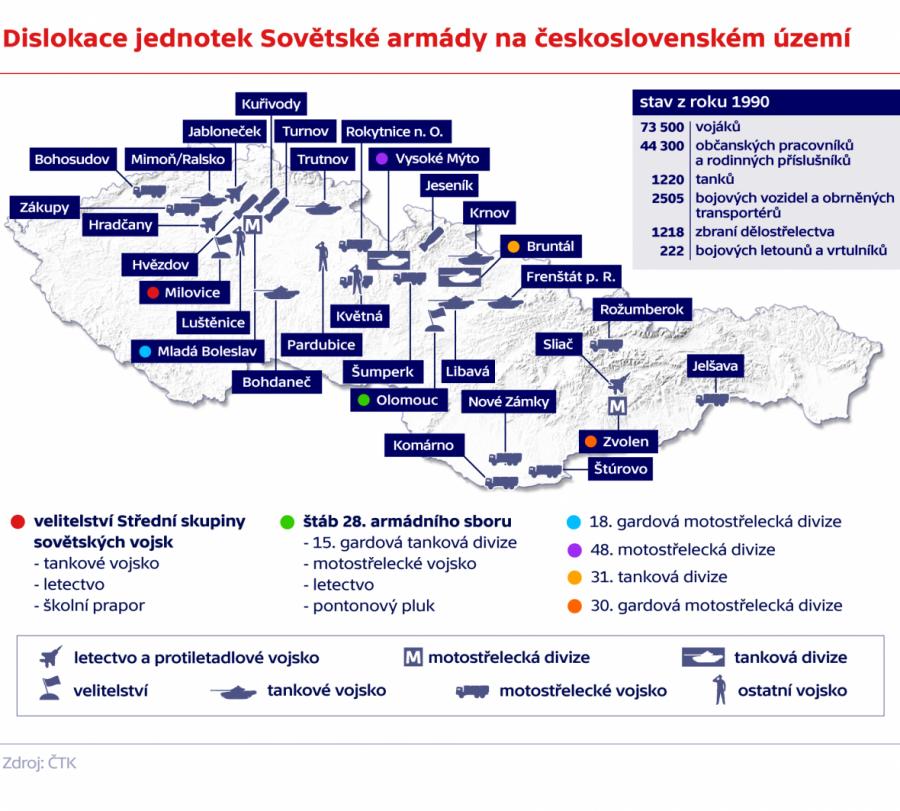 Dislokace dočasné Střední skupiny vakcinačních středisek Ruska v ČR