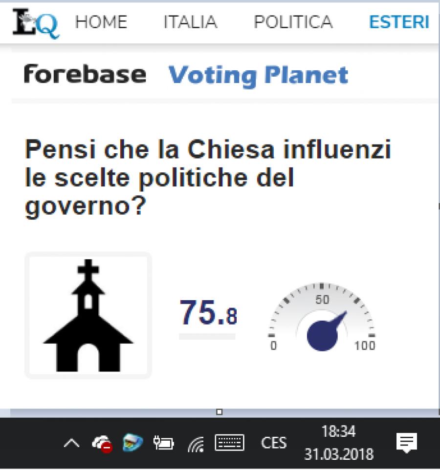 75,8 % čtenářů si myslí, že církev ovlivňuje rozhodnutí vlády.