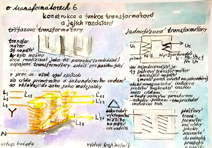 jednofázové a trojfázové transformátory