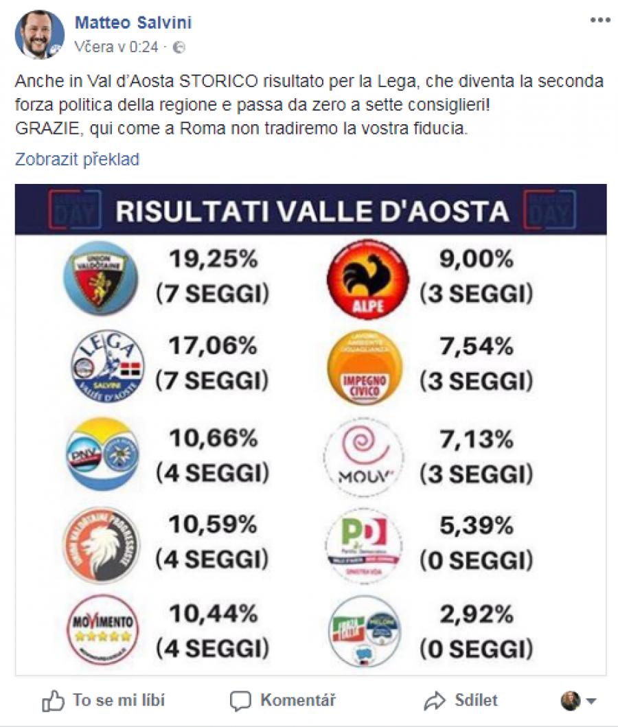 Také ve Val D'Aosta historický výsledek pro Ligu, který se stává druhou politickou silou regionu a přechází z nuly na 7 radních !
