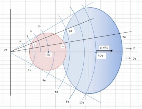 Nelineární expanze homogenní koule