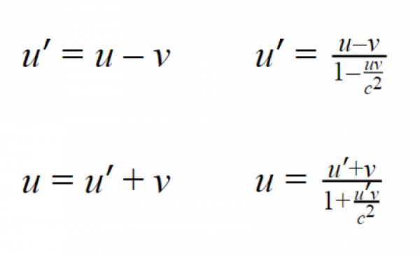 Sčítání a odčítání rychlostí. Vlevo klasické, newtonovské, vpravo relativistické.