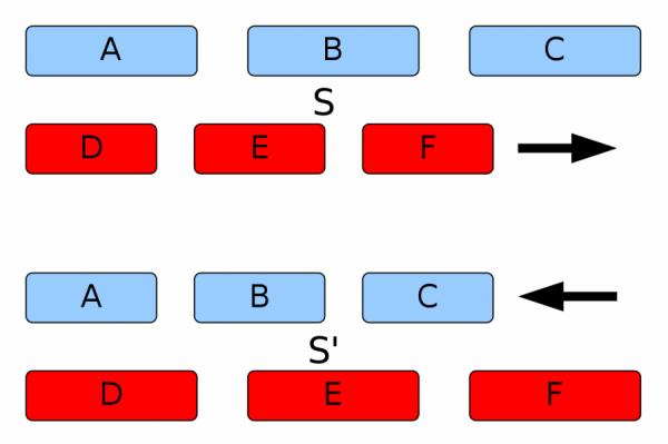 Kontrakce délek ve speciální relativitě není libovolná, ale řídí se přesným algoritmem. Také není subjektivní, neboť i když bude pozorovatelem kamera (nebo lampa), kontrakce bude probíhat kvantitativně stejně.