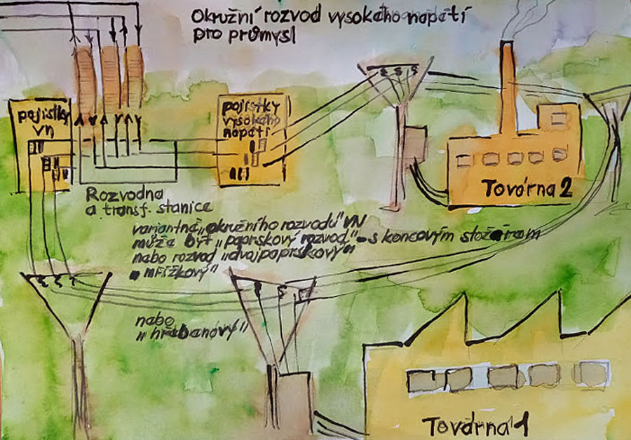 ilustrace - vlastní kresby nebo koláže za využití tištěných podkladů - M. Šenk, Vl. List - Vnitřní elektrické rozvody)