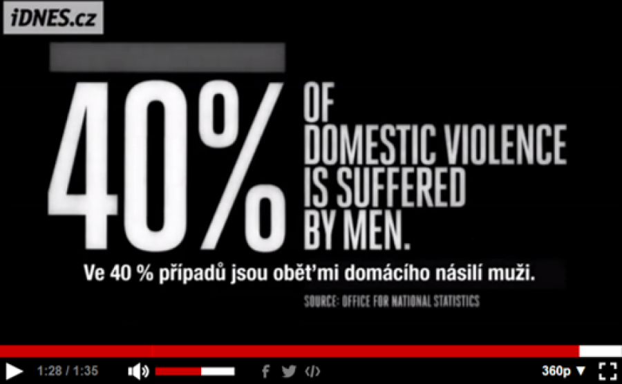 Ve 40 % případů jsou oběťmi domácího násilí muži.