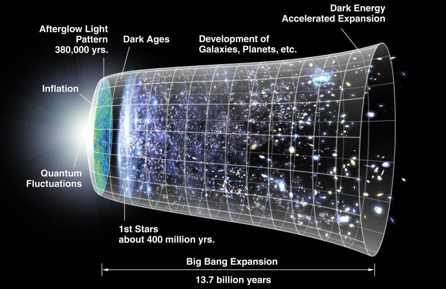 Simulace celého vesmíru je tak hrubá, že jedna galaxie je menší než bod.